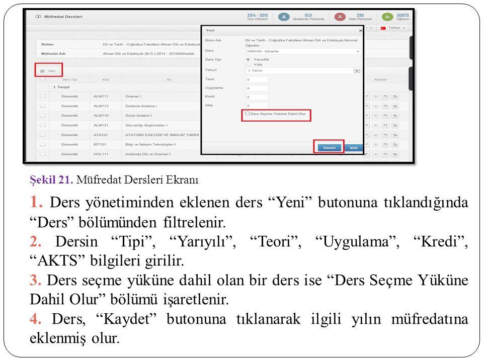 """Şekil 21. Müfredat Dersleri Ekranı 1. Ders yönetiminden eklenen ders """"Yeni"""" butonuna tıklandığında """"Ders"""" bölümünden filtrelenir. 2. Dersin """"Tipi"""", """"Y"""
