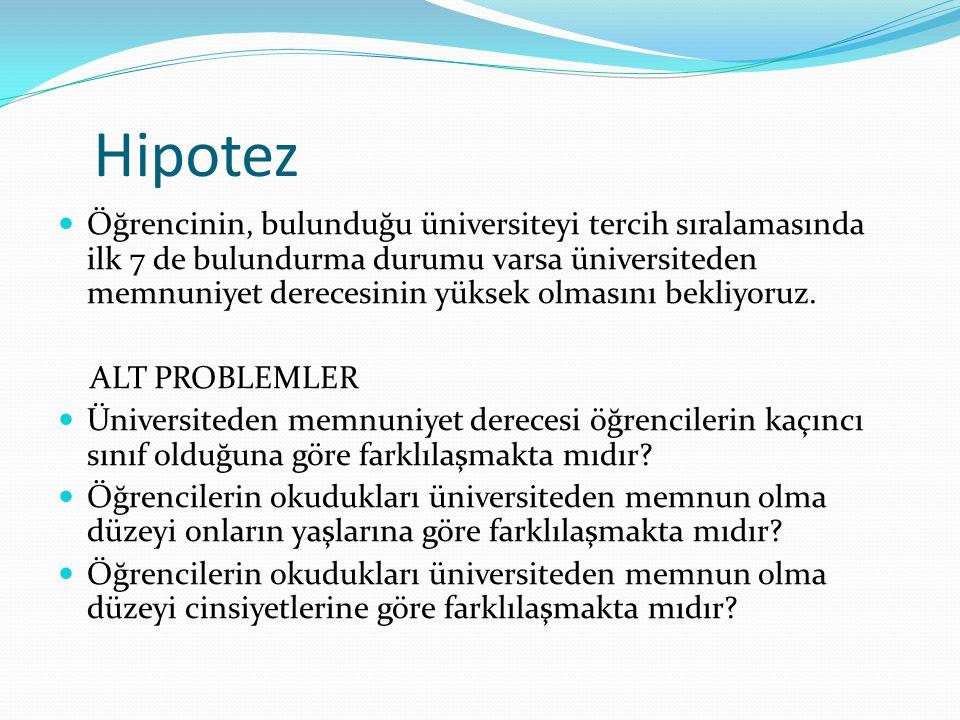 YÖNTEM Örneklem: Melikşah ve Bülent Ecevit Üniversitesi'nde okuyan öğrencilerden oluşmakta olup toplam 60 kişiye uygulanmıştır.