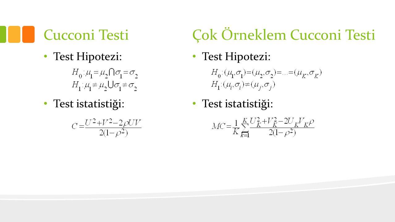 Cucconi Testi Test Hipotezi: Test istatistiği: Çok Örneklem Cucconi Testi Test Hipotezi: Test istatistiği: