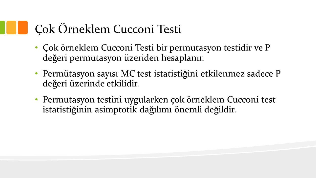 Çok Örneklem Cucconi Testi Çok örneklem Cucconi Testi bir permutasyon testidir ve P değeri permutasyon üzeriden hesaplanır. Permütasyon sayısı MC test