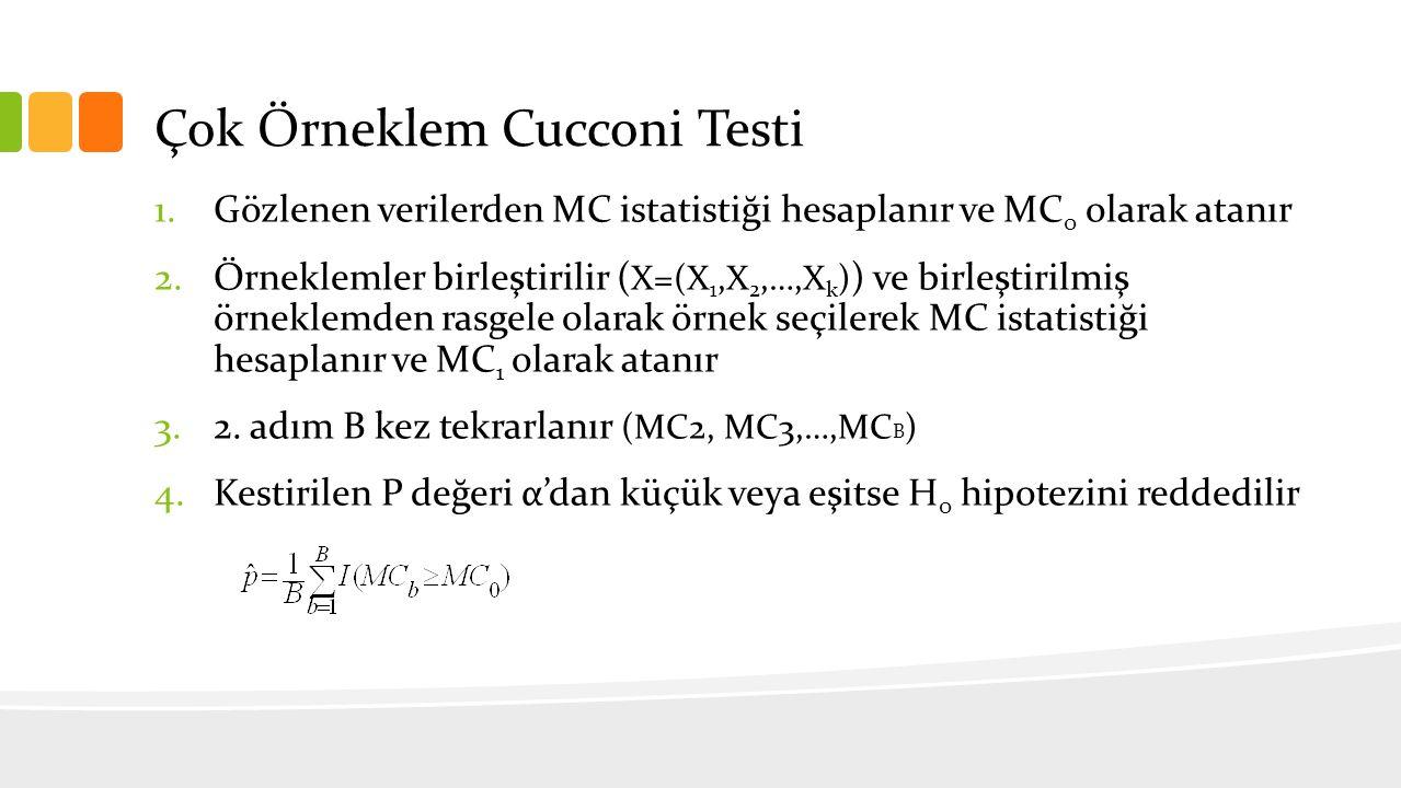 Çok Örneklem Cucconi Testi 1.Gözlenen verilerden MC istatistiği hesaplanır ve MC 0 olarak atanır 2.Örneklemler birleştirilir ( X=(X 1,X 2,…,X k ) ) ve