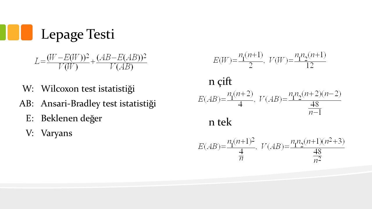 Lepage Testi Wilcoxon test istatistiği Ansari-Bradley test istatistiği Beklenen değer Varyans W: AB: E: V: n çift n tek
