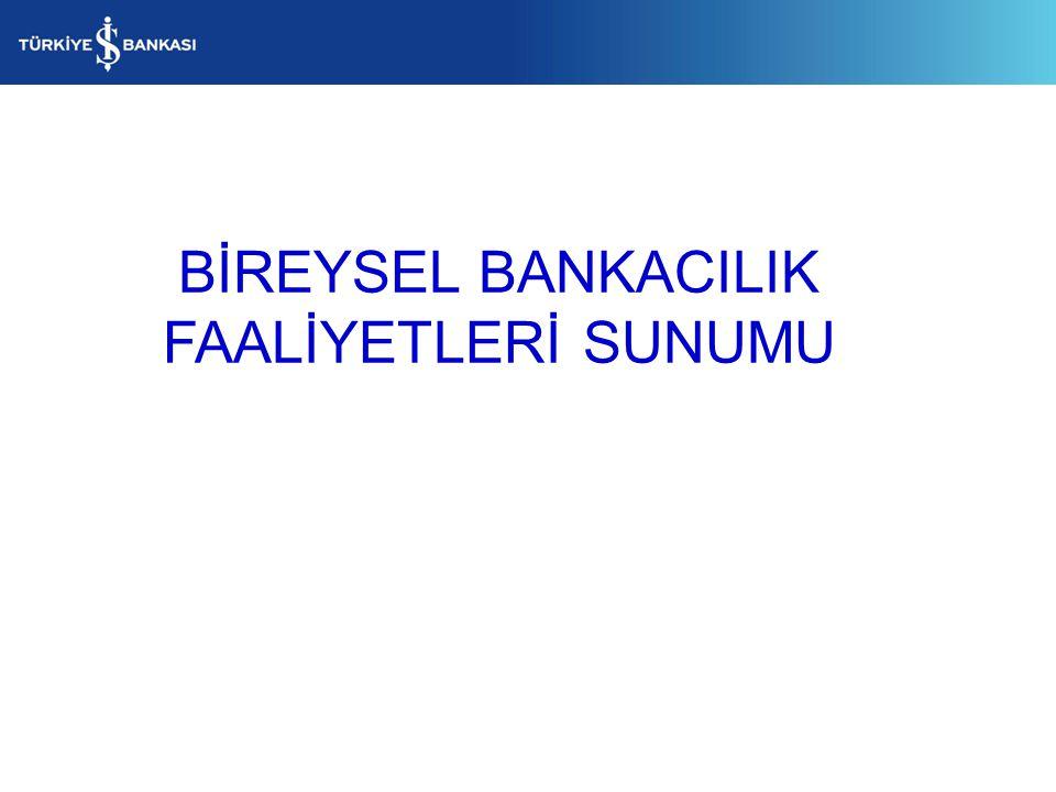 Bireysel Bankacılık İş Birimi Pazarlama Bölümü Satış Bölümü Bireysel Satış Bölge Müdürlükleri Ürün Bölümü Bireysel Krediler Bölümü Kartlı Ödeme Sistemleri Bölümü Bireysel Bankacılık İş Birimi Org.