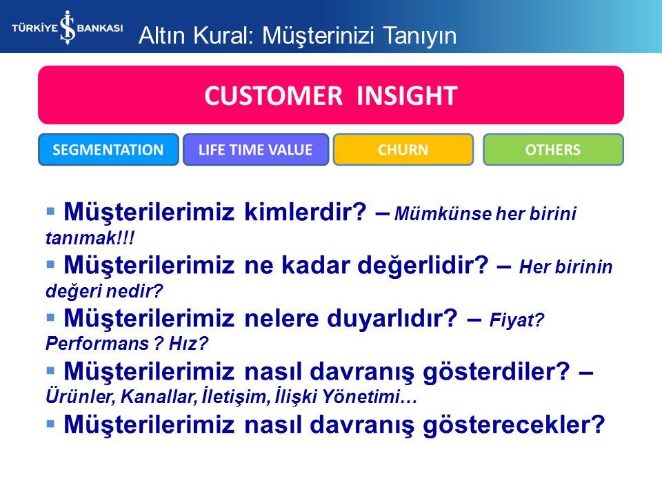  Müşterilerimiz kimlerdir.– Mümkünse her birini tanımak!!.