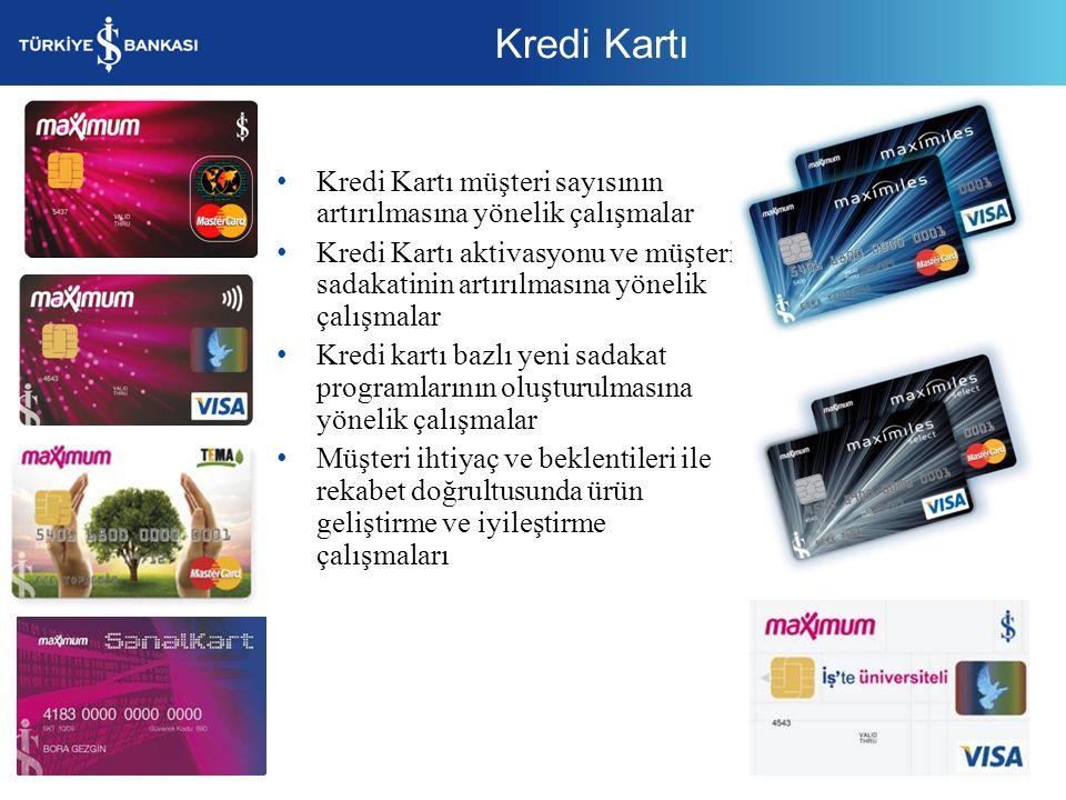 Kredi Kartı müşteri sayısının artırılmasına yönelik çalışmalar Kredi Kartı aktivasyonu ve müşteri sadakatinin artırılmasına yönelik çalışmalar Kredi kartı bazlı yeni sadakat programlarının oluşturulmasına yönelik çalışmalar Müşteri ihtiyaç ve beklentileri ile rekabet doğrultusunda ürün geliştirme ve iyileştirme çalışmaları Kredi Kartı
