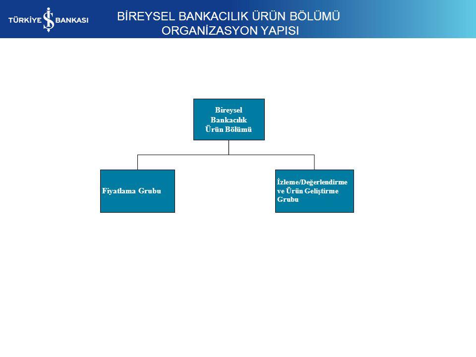 Fiyatlama Grubu İzleme/Değerlendirme ve Ürün Geliştirme Grubu Bireysel Bankacılık Ürün Bölümü BİREYSEL BANKACILIK ÜRÜN BÖLÜMÜ ORGANİZASYON YAPISI