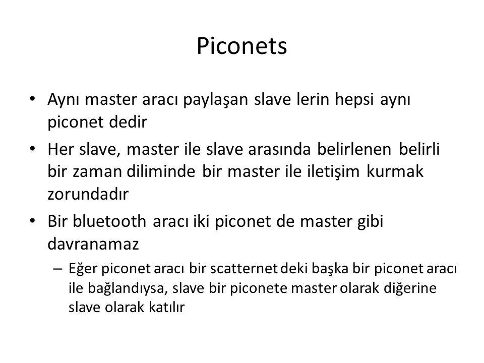 Piconets Aynı master aracı paylaşan slave lerin hepsi aynı piconet dedir Her slave, master ile slave arasında belirlenen belirli bir zaman diliminde b