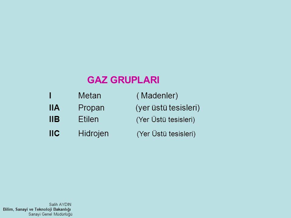 GAZ GRUPLARI IMetan ( Madenler) IIAPropan (yer üstü tesisleri) IIBEtilen (Yer Üstü tesisleri) IICHidrojen (Yer Üstü tesisleri) Salih AYDIN Bilim, Sana