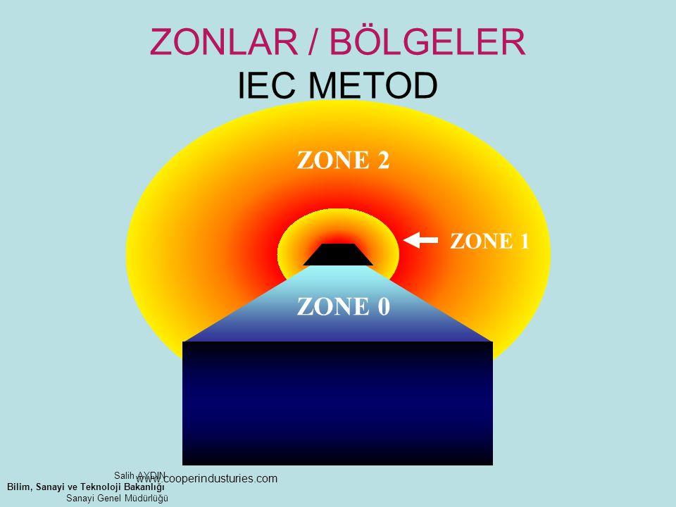 ZONLAR / BÖLGELER IEC METOD ZONE 2 ZONE 0 ZONE 1 www.cooperindusturies.com Salih AYDIN Bilim, Sanayi ve Teknoloji Bakanlığı Sanayi Genel Müdürlüğü