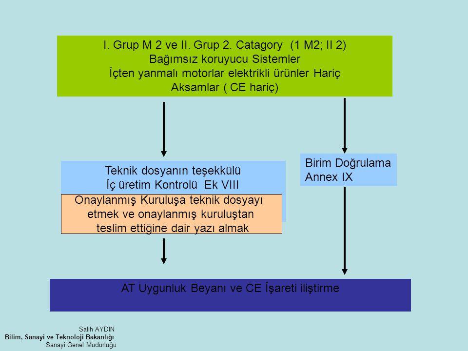 I. Grup M 2 ve II. Grup 2. Catagory (1 M2; II 2) Bağımsız koruyucu Sistemler İçten yanmalı motorlar elektrikli ürünler Hariç Aksamlar ( CE hariç) Tekn