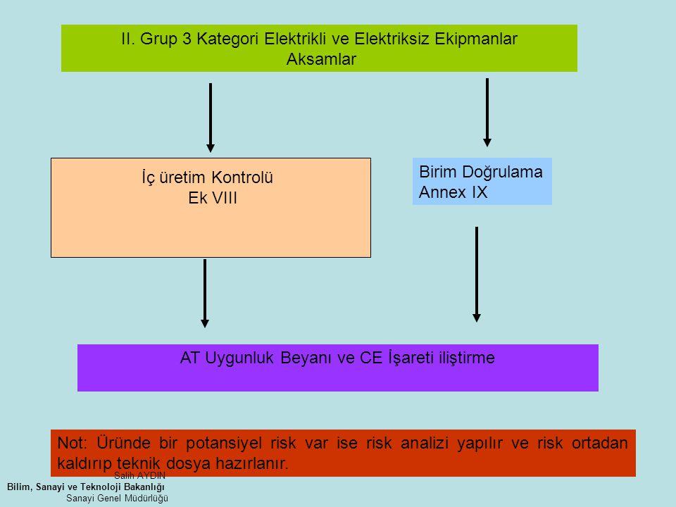 II. Grup 3 Kategori Elektrikli ve Elektriksiz Ekipmanlar Aksamlar İç üretim Kontrolü Ek VIII Birim Doğrulama Annex IX AT Uygunluk Beyanı ve CE İşareti