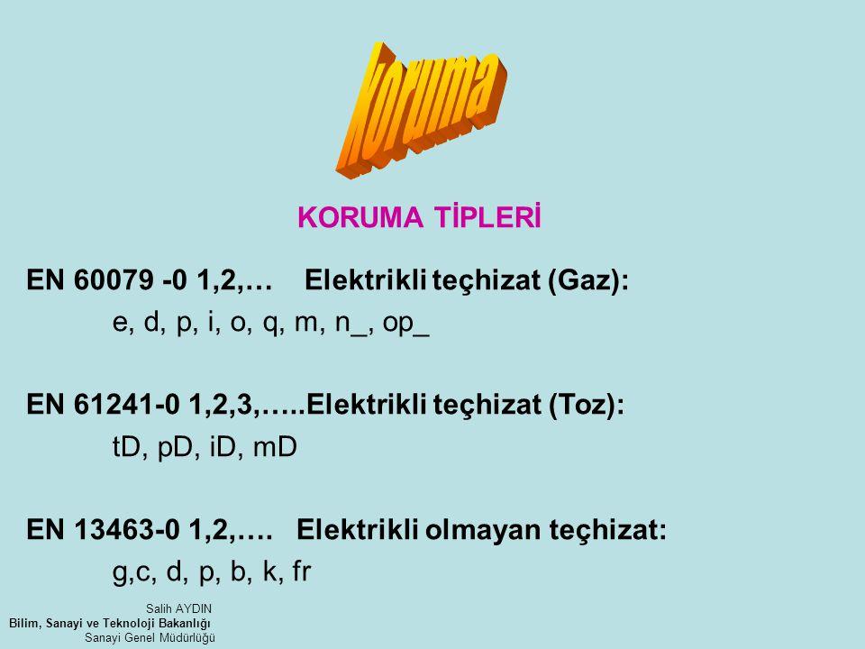 KORUMA TİPLERİ EN 60079 -0 1,2,… Elektrikli teçhizat (Gaz): e, d, p, i, o, q, m, n_, op_ EN 61241-0 1,2,3,…..Elektrikli teçhizat (Toz): tD, pD, iD, mD
