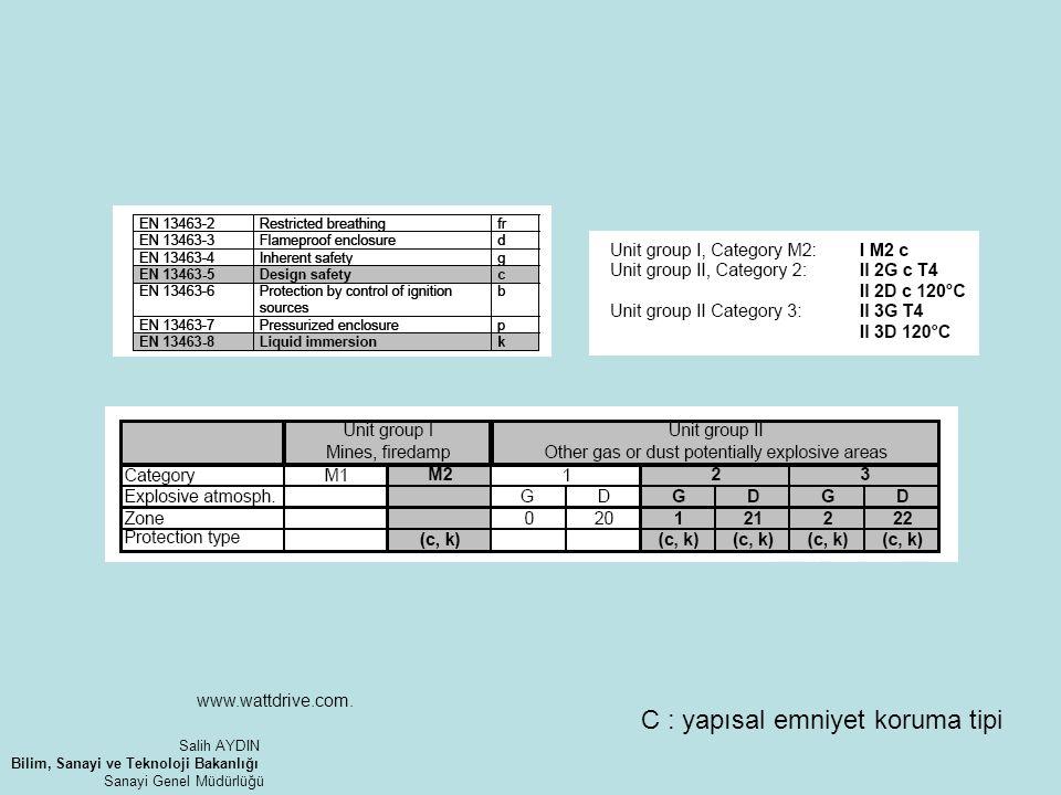 C : yapısal emniyet koruma tipi www.wattdrive.com. Salih AYDIN Bilim, Sanayi ve Teknoloji Bakanlığı Sanayi Genel Müdürlüğü