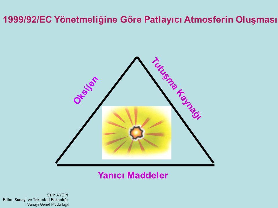 www.stahl.de Salih AYDIN Bilim, Sanayi ve Teknoloji Bakanlığı Sanayi Genel Müdürlüğü