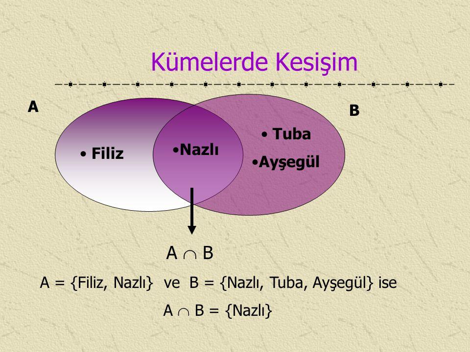Kümelerde Kesişim Filiz Nazlı Tuba Ayşegül A  B A B A = {Filiz, Nazlı} ve B = {Nazlı, Tuba, Ayşegül} ise A  B = {Nazlı}
