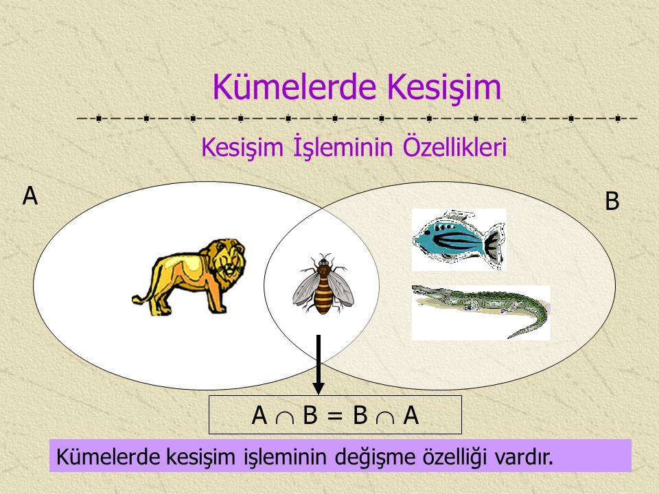 Kümelerde Kesişim A B A  B = B  A Kümelerde kesişim işleminin değişme özelliği vardır. Kesişim İşleminin Özellikleri