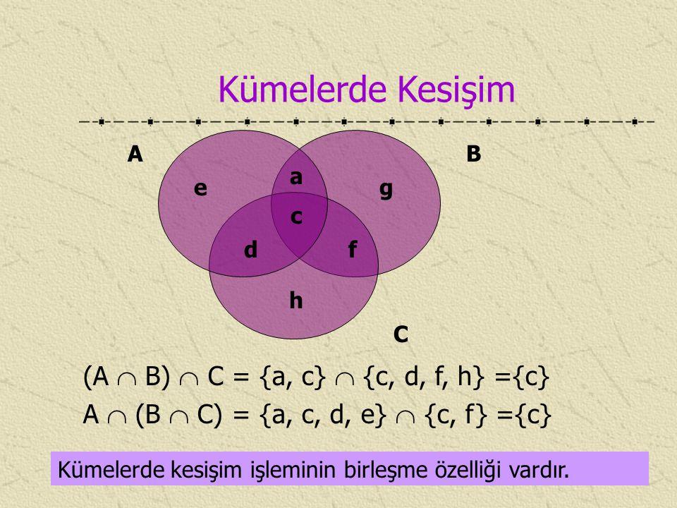 Kümelerde Kesişim Kümelerde kesişim işleminin birleşme özelliği vardır. c AB C f a e h g d (A  B)  C = {a, c}  {c, d, f, h} ={c} A  (B  C) = {a,