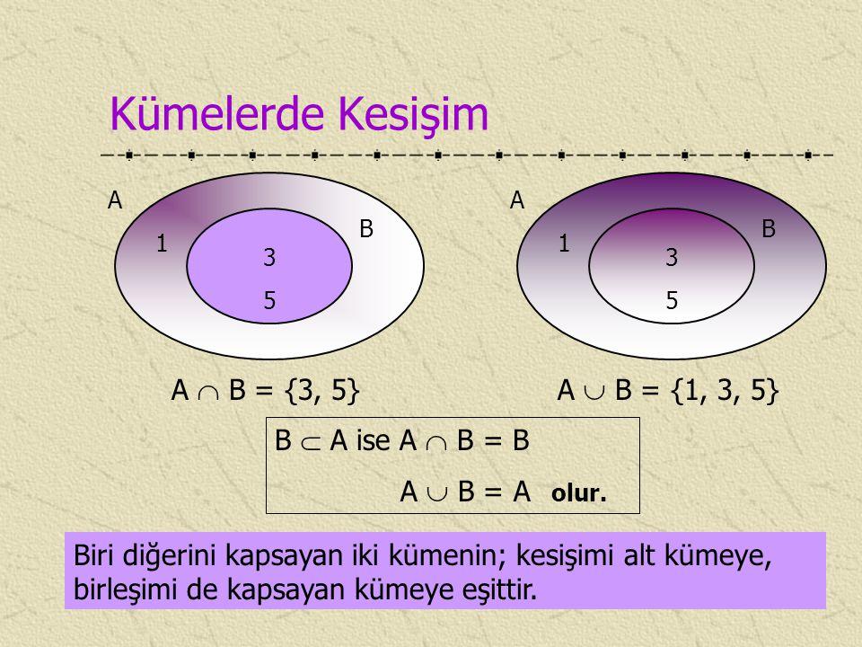 Kümelerde Kesişim Biri diğerini kapsayan iki kümenin; kesişimi alt kümeye, birleşimi de kapsayan kümeye eşittir. 1 3535 B A 1 3535 B A A  B = {3, 5}A