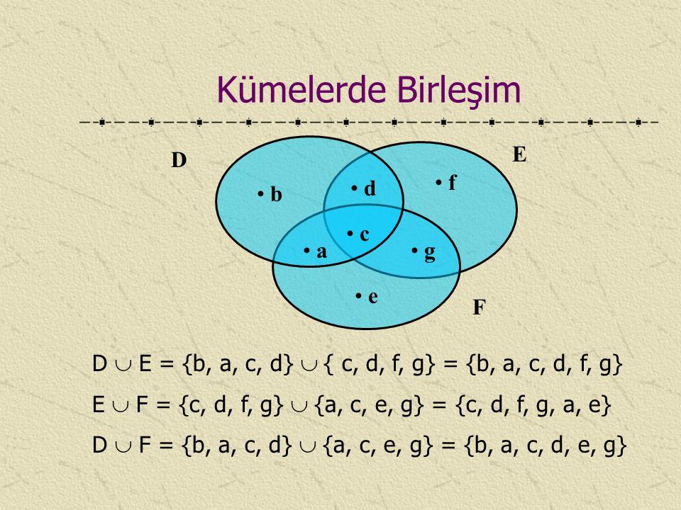 Kümelerde Birleşim D  E = {b, a, c, d}  { c, d, f, g} = {b, a, c, d, f, g} E  F = {c, d, f, g}  {a, c, e, g} = {c, d, f, g, a, e} D  F = {b, a, c