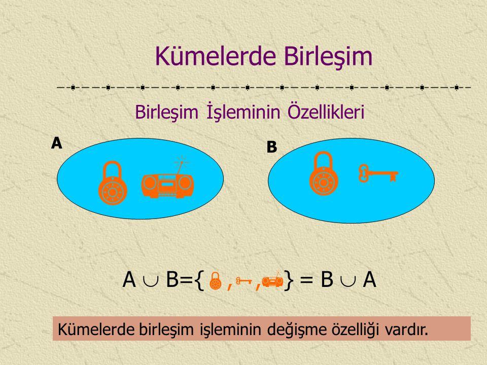 Kümelerde Birleşim Birleşim İşleminin Özellikleri Kümelerde birleşim işleminin değişme özelliği vardır.   A B A  B={ , ,  } = B  A