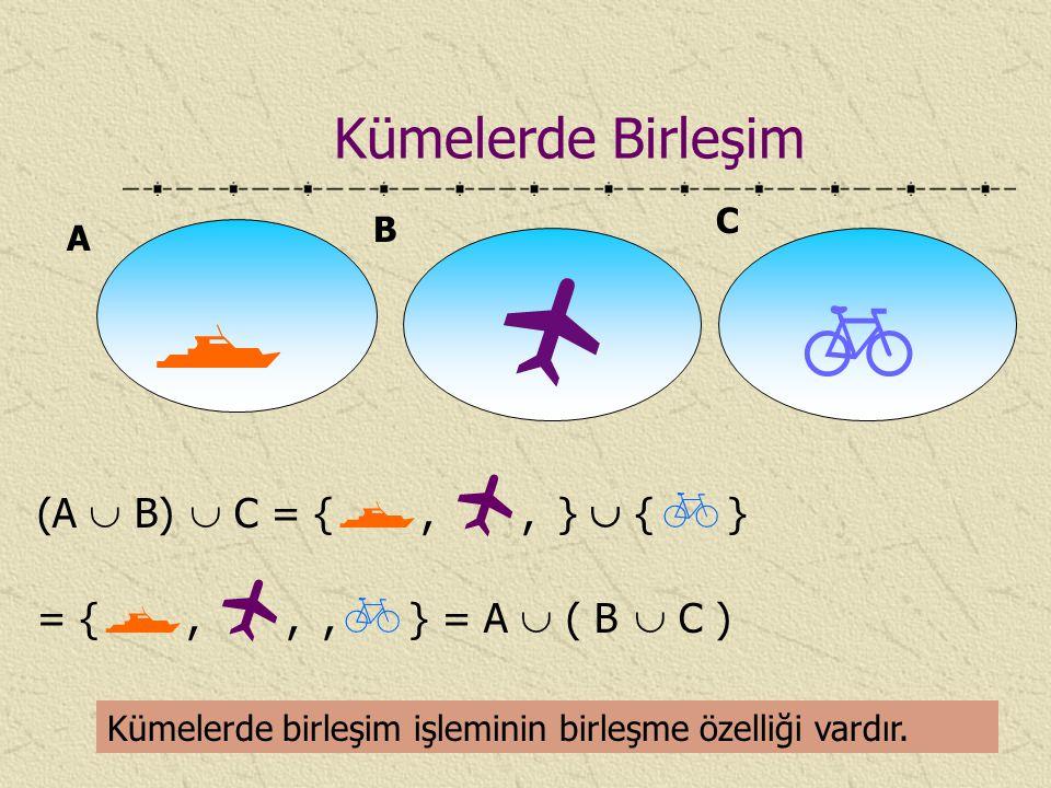 Kümelerde Birleşim Kümelerde birleşim işleminin birleşme özelliği vardır.    A B C (A  B)  C = { , , }  {  } = { , ,,  } = A  ( B  C )