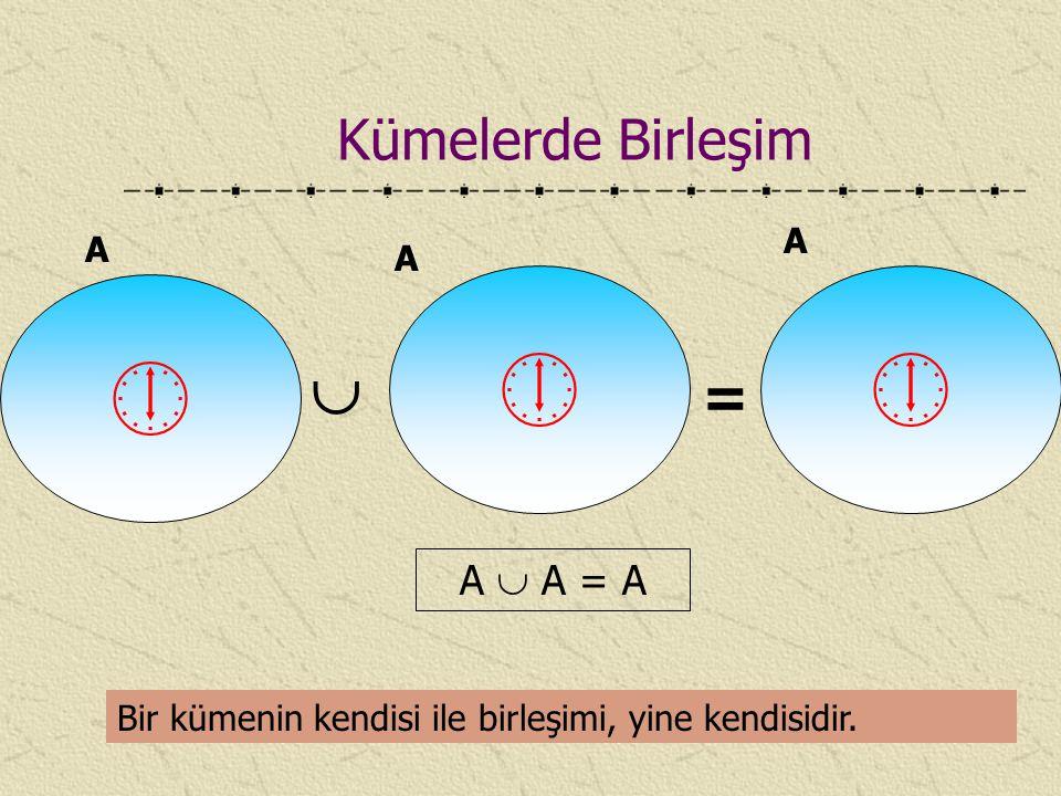 Kümelerde Birleşim  Bir kümenin kendisi ile birleşimi, yine kendisidir. A A  A = A  A A  =