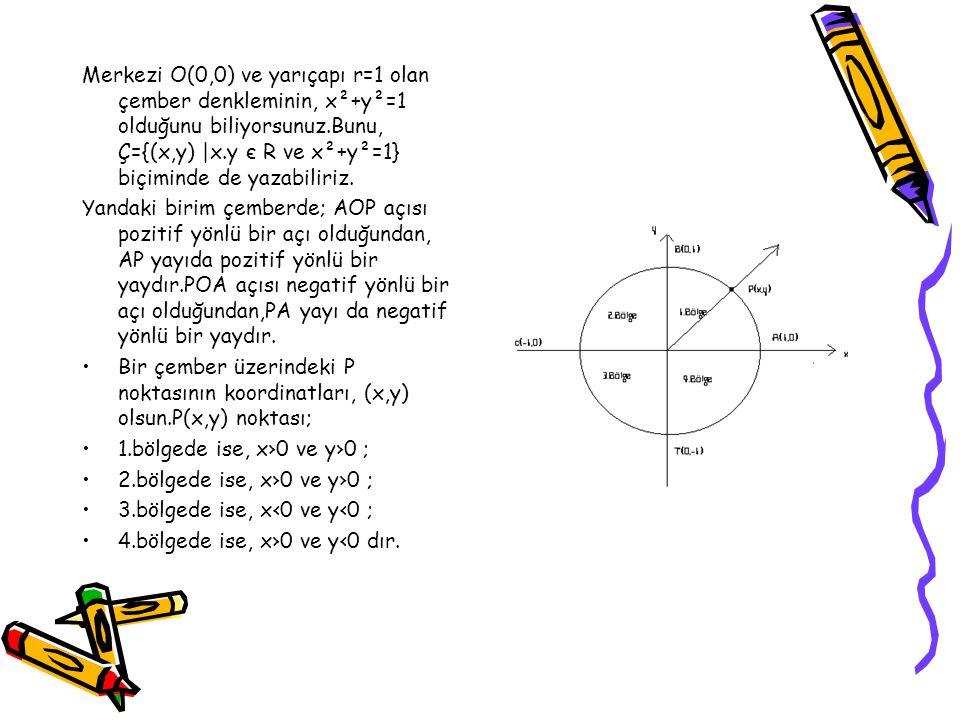 Merkezi O(0,0) ve yarıçapı r=1 olan çember denkleminin, x²+y²=1 olduğunu biliyorsunuz.Bunu, Ç={(x,y) |x.y є R ve x²+y²=1} biçiminde de yazabiliriz. Ya