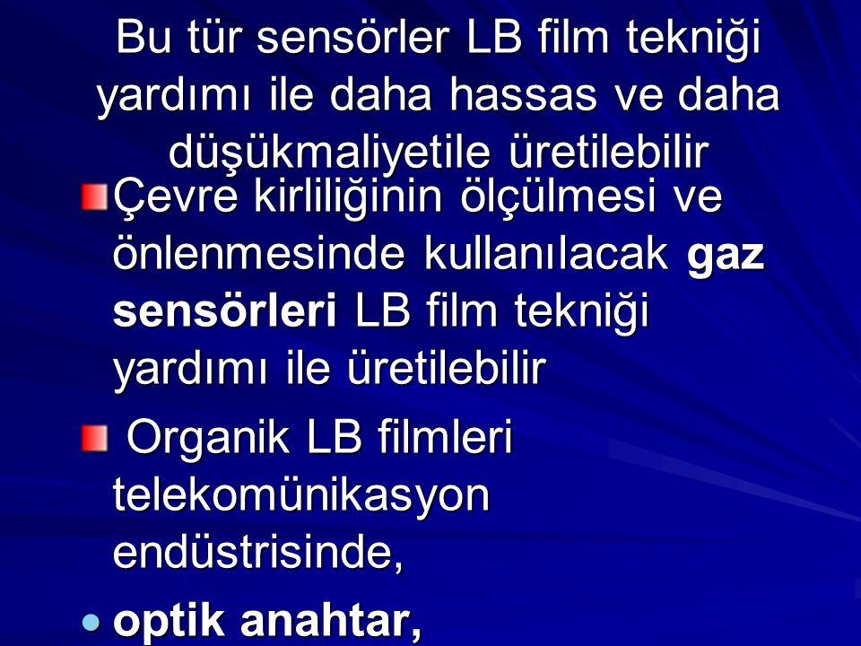 Bu tür sensörler LB film tekniği yardımı ile daha hassas ve daha düşükmaliyetile üretilebilir Çevre kirliliğinin ölçülmesi ve önlenmesinde kullanılaca