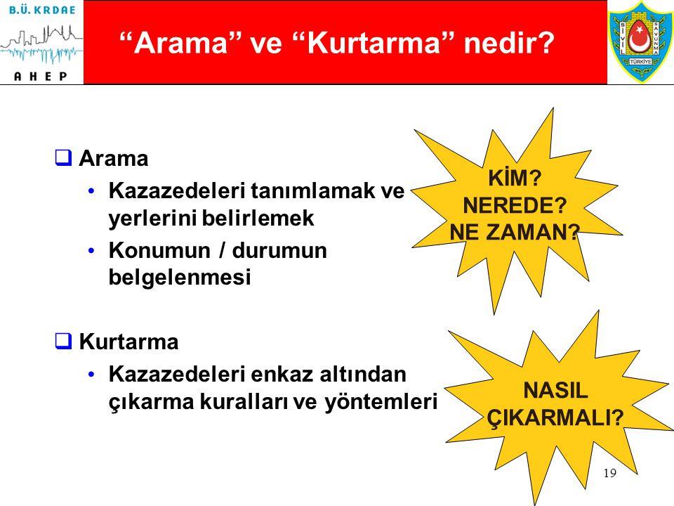 18 Hafif Arama ve Kurtarma ile Başla %5 den az! Türkiye'de kuvvetli depremde, hasarlı binaların yüzde kaçının tamamen çökmesi beklenmektedir?