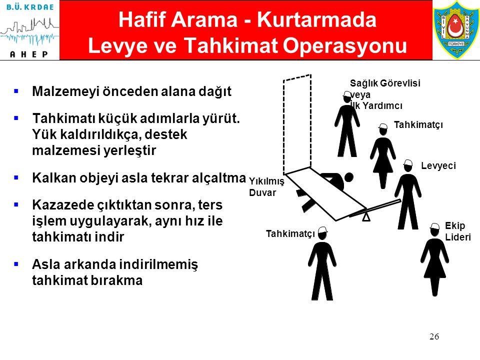 """25 Hafif Arama Yaşam Boşlukları Yaslanmış Saklanma """"V"""" Yamyassı Hafif Arama:"""