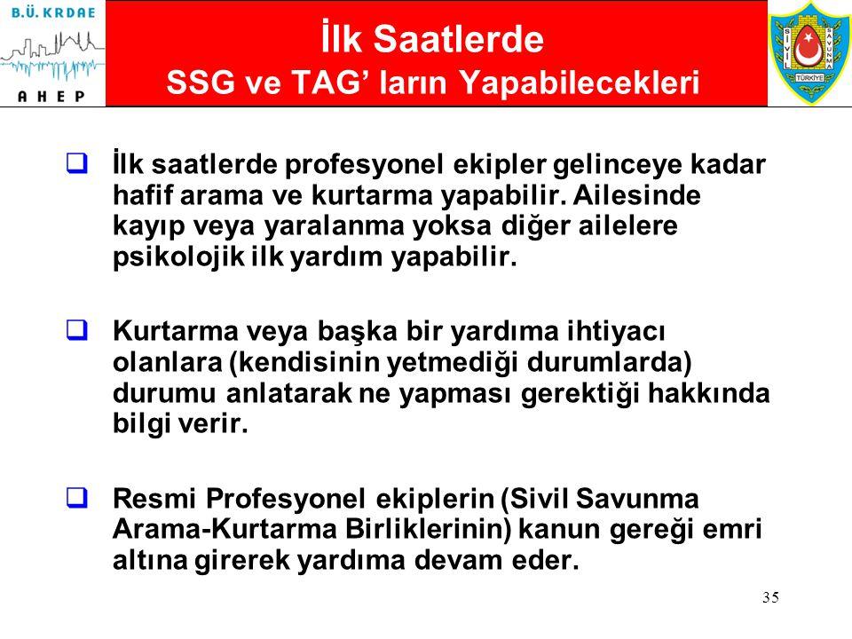 34 SS Mahalle Görevlileri (SSG) ve Toplum Afet Gönüllüleri (TAG) Resmi Görevliler ve Profesyonel Müdahalecilere Nasıl Yardım Edebilirler?