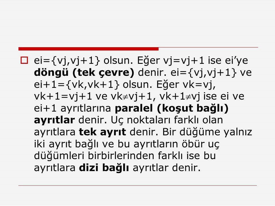  ei={vj,vj+1} olsun. Eğer vj=vj+1 ise ei'ye döngü (tek çevre) denir. ei={vj,vj+1} ve ei+1={vk,vk+1} olsun. Eğer vk=vj, vk+1=vj+1 ve vkvj+1, vk+1vj