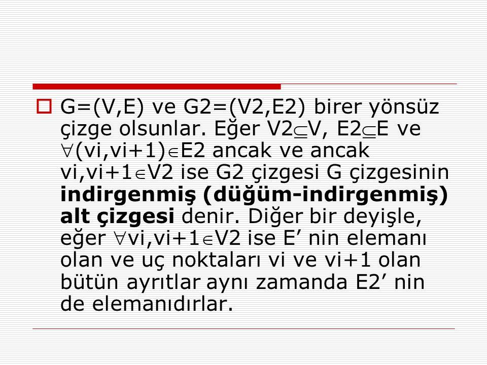  G=(V,E) ve G2=(V2,E2) birer yönsüz çizge olsunlar. Eğer V2V, E2E ve (vi,vi+1)E2 ancak ve ancak vi,vi+1V2 ise G2 çizgesi G çizgesinin indirgenmi