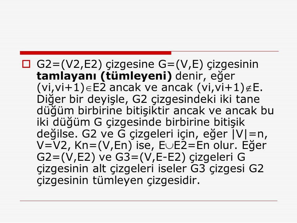  G2=(V2,E2) çizgesine G=(V,E) çizgesinin tamlayanı (tümleyeni) denir, eğer (vi,vi+1)E2 ancak ve ancak (vi,vi+1)E. Diğer bir deyişle, G2 çizgesindek