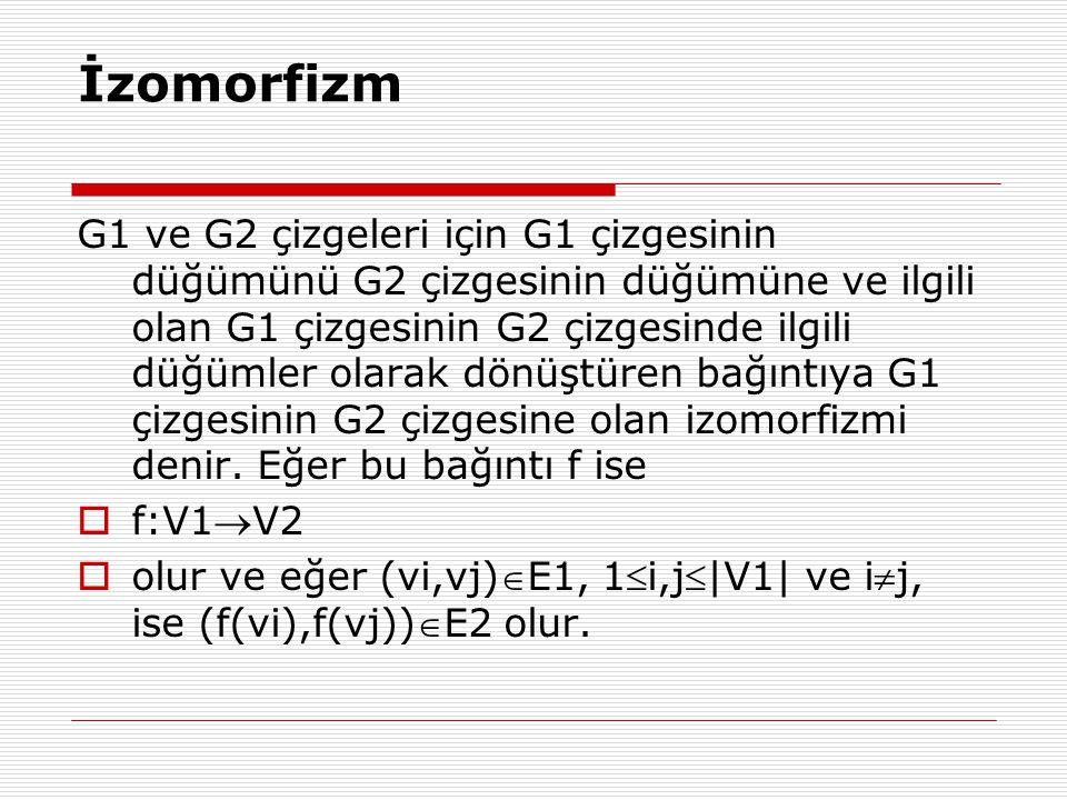 İzomorfizm G1 ve G2 çizgeleri için G1 çizgesinin düğümünü G2 çizgesinin düğümüne ve ilgili olan G1 çizgesinin G2 çizgesinde ilgili düğümler olarak dön
