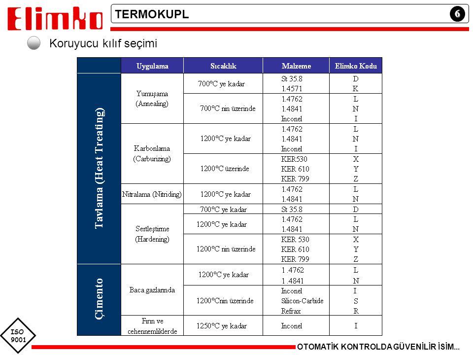 ISO 9001 6 OTOMATİK KONTROLDA GÜVENİLİR İSİM... TERMOKUPL Koruyucu kılıf seçimi