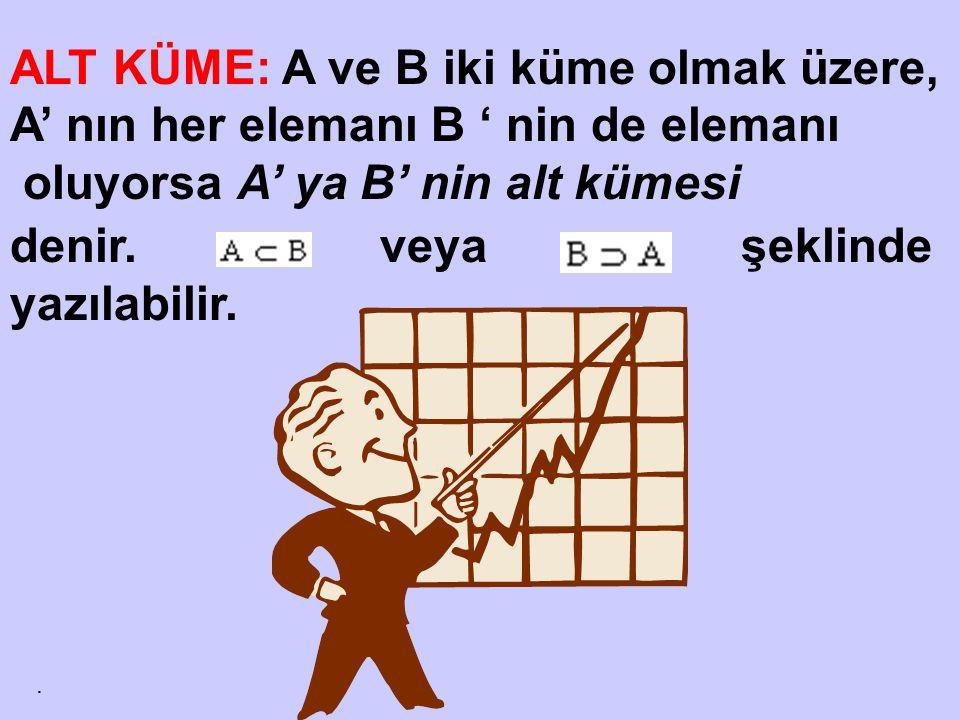 5*5*5*5* DENK KÜMELER: Eleman sayıları aynı olan kümelere denk kümeler denk kümeler denir