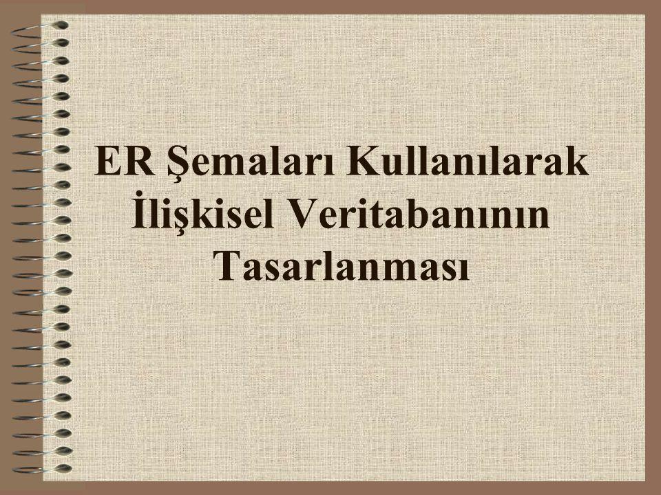 ER Şemalarının Tablolaştırılması İçin Kurallar 1) Güçlü Varlıklar (Strong Entity) Kuralı: ER şemasındaki bütün güçlü varlıklar için VT içinde bir tablo yaratılır.