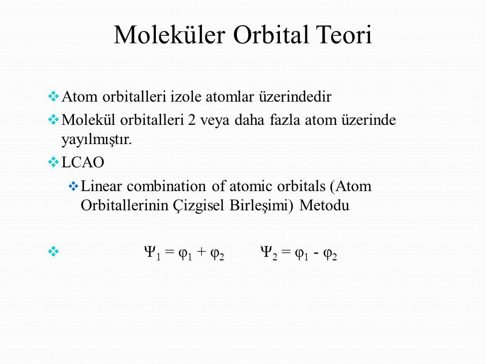 Moleküler Orbital Teori  Atom orbitalleri izole atomlar üzerindedir  Molekül orbitalleri 2 veya daha fazla atom üzerinde yayılmıştır.  LCAO  Linea