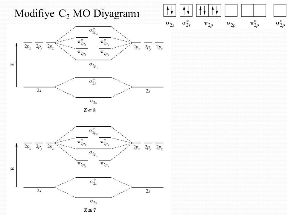 Modifiye C 2 MO Diyagramı