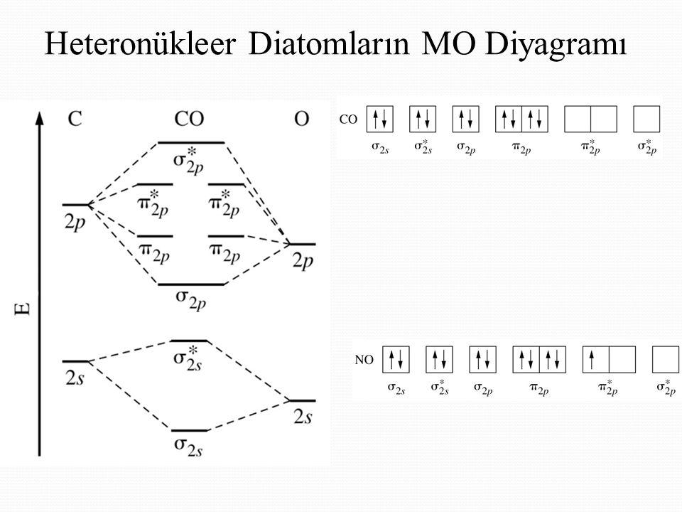 Heteronükleer Diatomların MO Diyagramı