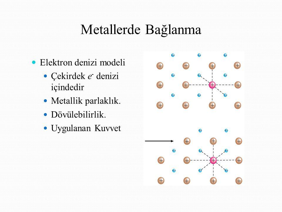 Metallerde Bağlanma Elektron denizi modeli Çekirdek e - denizi içindedir Metallik parlaklık. Dövülebilirlik. Uygulanan Kuvvet
