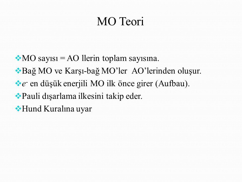 MO Teori  MO sayısı = AO llerin toplam sayısına.  Bağ MO ve Karşı-bağ MO'ler AO'lerinden oluşur.  e - en düşük enerjili MO ilk önce girer (Aufbau).