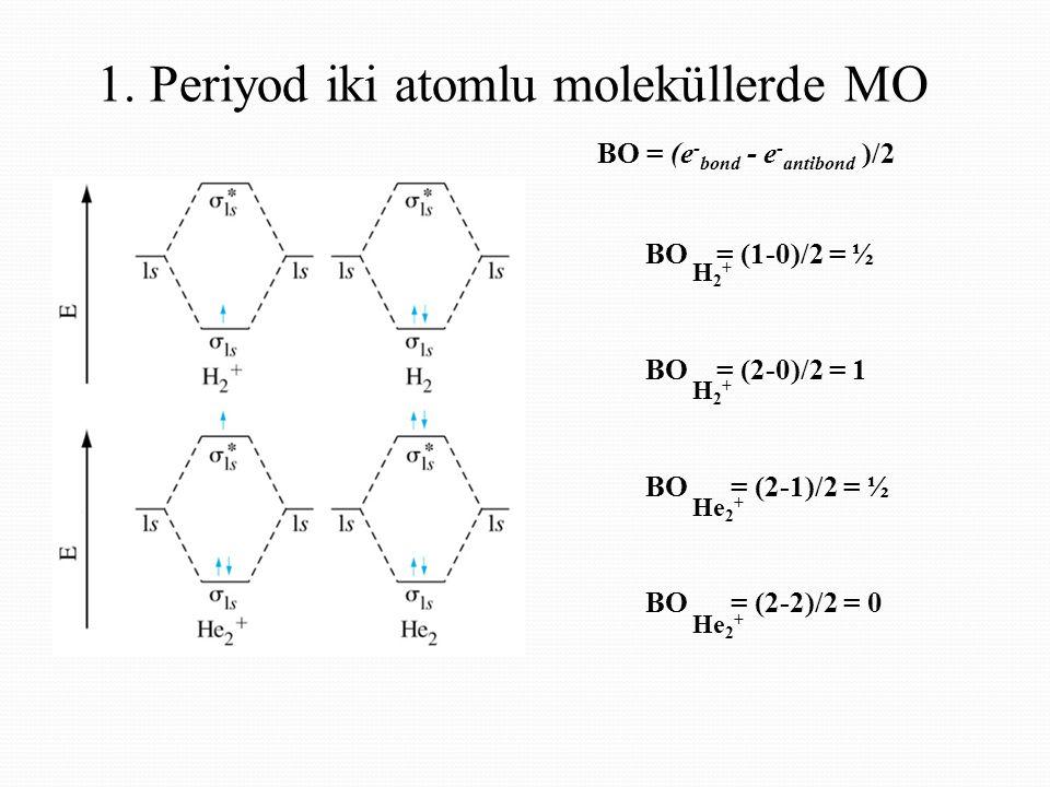 1. Periyod iki atomlu moleküllerde MO BO = (1-0)/2 = ½ H2+H2+ BO = (2-0)/2 = 1 H2+H2+ BO = (2-1)/2 = ½ He 2 + BO = (2-2)/2 = 0 He 2 + BO = (e - bond -