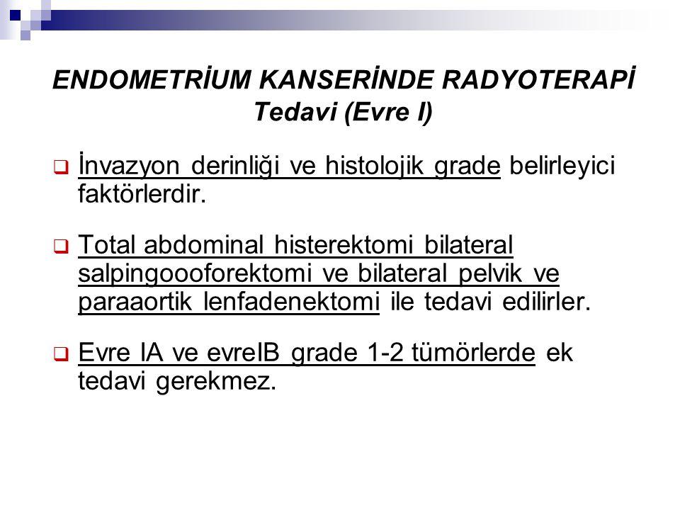ENDOMETRİUM KANSERİNDE RADYOTERAPİ Tedavi (Evre I)  İnvazyon derinliği ve histolojik grade belirleyici faktörlerdir.  Total abdominal histerektomi b