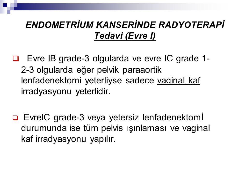 ENDOMETRİUM KANSERİNDE RADYOTERAPİ Tedavi (Evre I)  Evre IB grade-3 olgularda ve evre IC grade 1- 2-3 olgularda eğer pelvik paraaortik lenfadenektomi