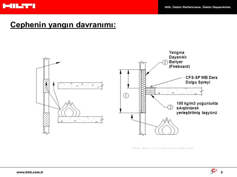 3 www.hilti.com.tr Cephenin yangın davranımı: Yangına Dayanıklı Bariyer (Fireboard) 100 kg/m3 yoğunlukta sıkıştırılarak yerleştirilmiş taşyünü CFS-SP