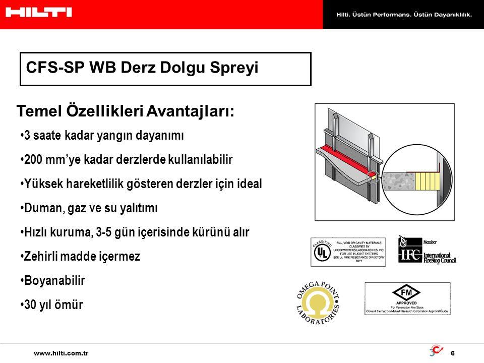6 www.hilti.com.tr CFS-SP WB Derz Dolgu Spreyi Temel Özellikleri Avantajları: 3 saate kadar yangın dayanımı 200 mm'ye kadar derzlerde kullanılabilir Y
