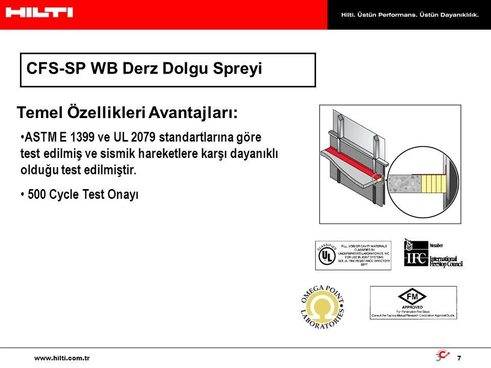 7 www.hilti.com.tr CFS-SP WB Derz Dolgu Spreyi Temel Özellikleri Avantajları: ASTM E 1399 ve UL 2079 standartlarına göre test edilmiş ve sismik hareke
