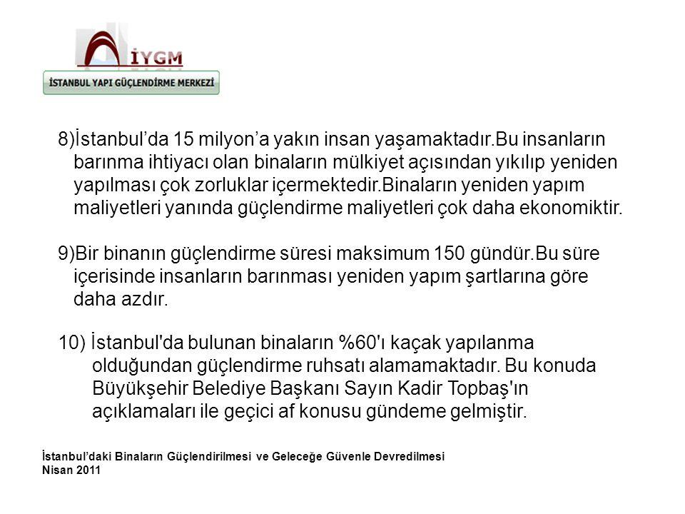 8)İstanbul'da 15 milyon'a yakın insan yaşamaktadır.Bu insanların barınma ihtiyacı olan binaların mülkiyet açısından yıkılıp yeniden yapılması çok zorluklar içermektedir.Binaların yeniden yapım maliyetleri yanında güçlendirme maliyetleri çok daha ekonomiktir.